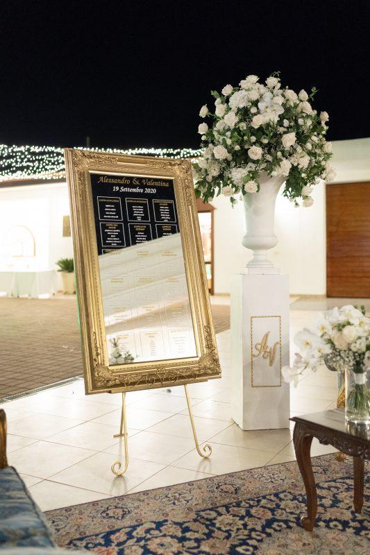 Matrimonio tableau