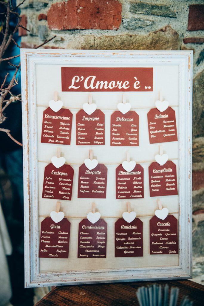 """In questa foto un tableau mariage con card color mattone, ideale per un matrimonio a tema amore. l titolo indica """"L'amore è"""" e ad ogni tavolo è assegnata una caratteristica"""